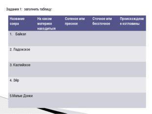 Задания 1: заполнить таблицу: Название озера На каком материке находиться Сол