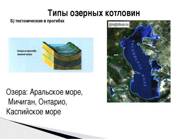Типы озерных котловин Б) тектонические в прогибах Озера: Аральское море, Мичи...
