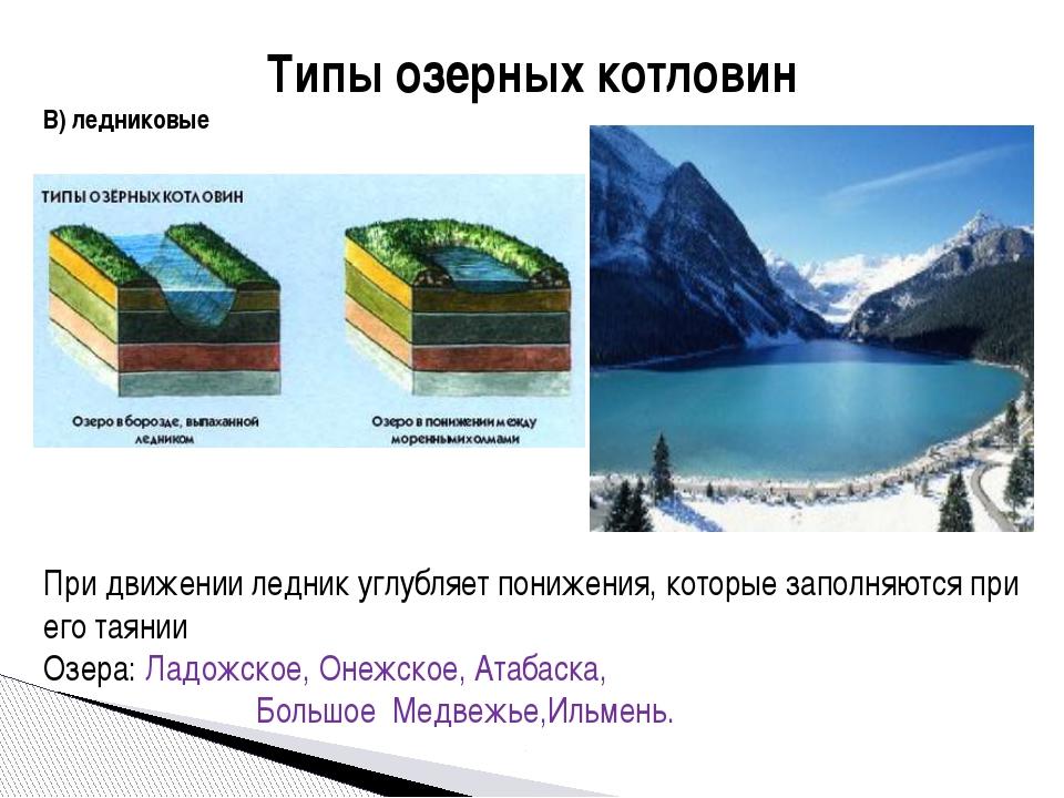Типы озерных котловин В) ледниковые При движении ледник углубляет понижения,...