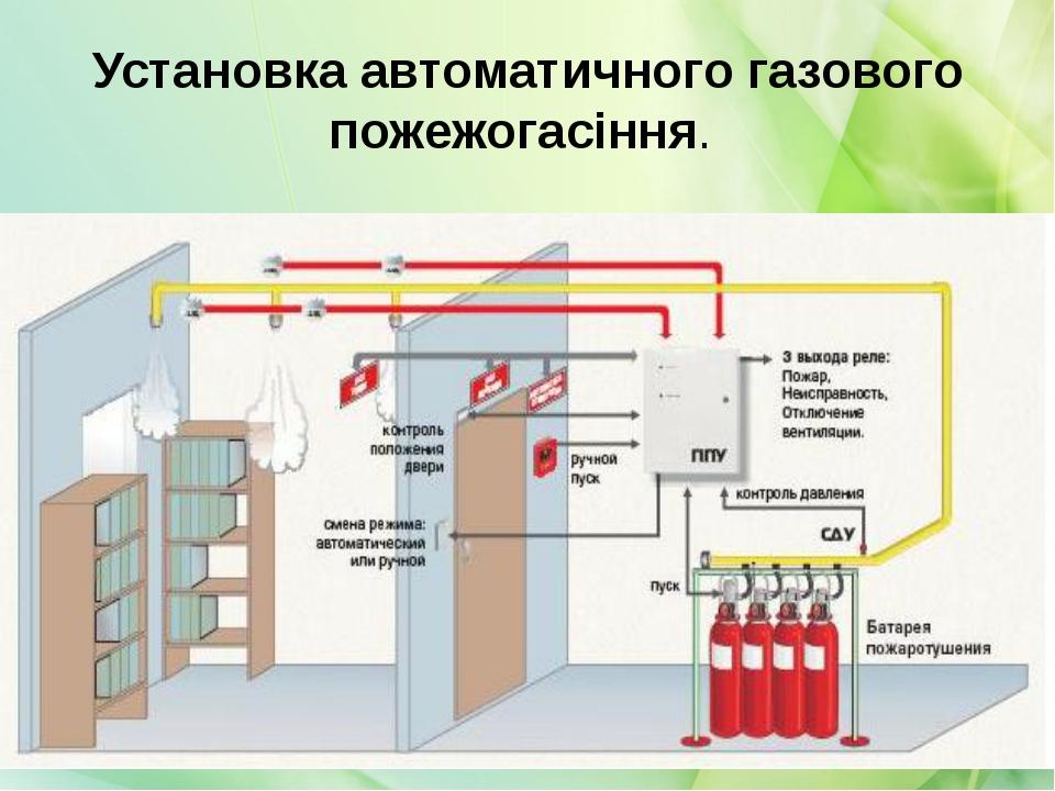 Установка автоматичного газового пожежогасіння.
