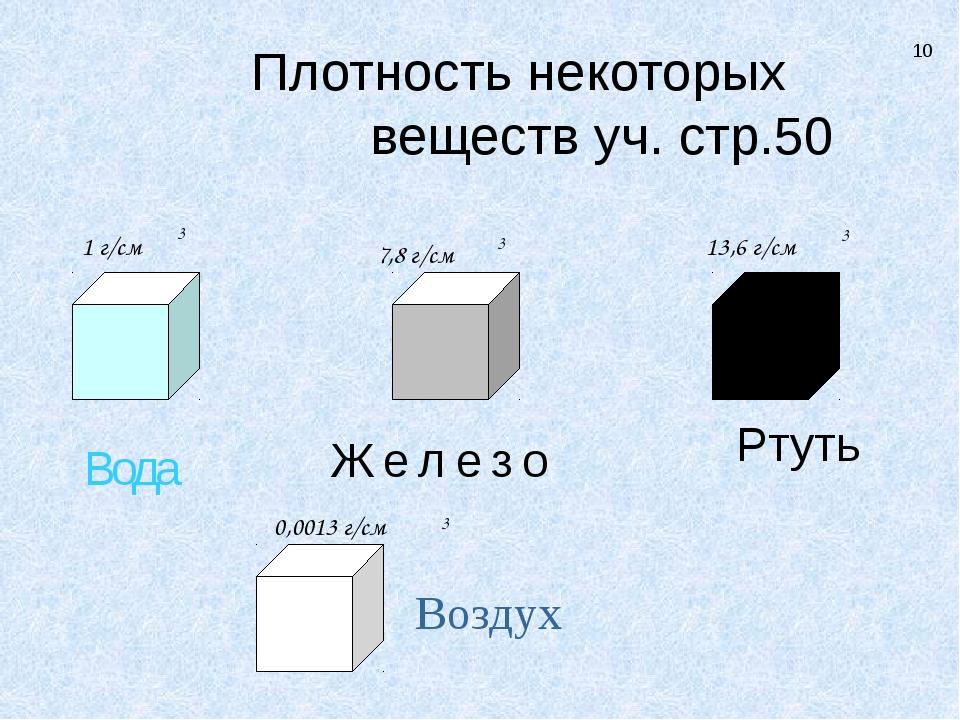 Вода Ртуть Железо Воздух 7,8 г/см 13,6 г/см 0,0013 г/см 1 г/см 3 3 3 3 10 Пл...