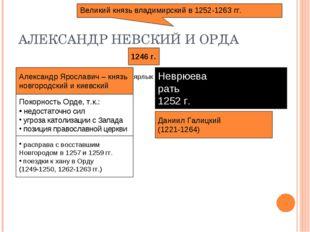АЛЕКСАНДР НЕВСКИЙ И ОРДА 1246 г. Александр Ярославич – князь новгородский и к