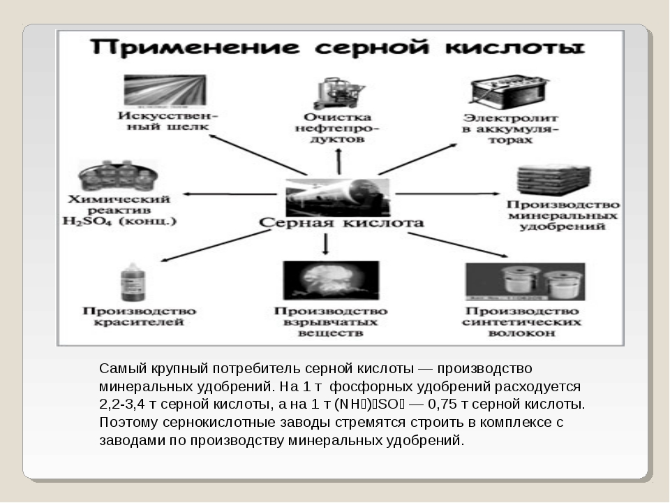 Самый крупный потребитель серной кислоты— производство минеральных удобрени...