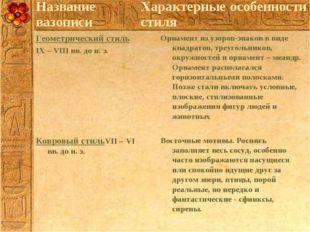 Геометрический стиль IX – VIII вв. до н. э. Орнамент из узоров-знаков в виде