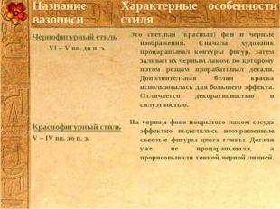 Чернофигурный стиль VI – V вв. до н. э. Это светлый (красный) фон и черные из