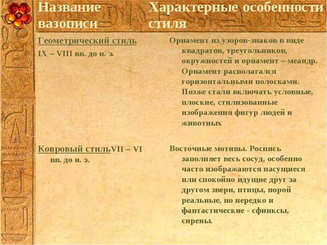 Геометрический стиль IX – VIII вв. до н. э. Орнамент из узоров-знаков в виде...