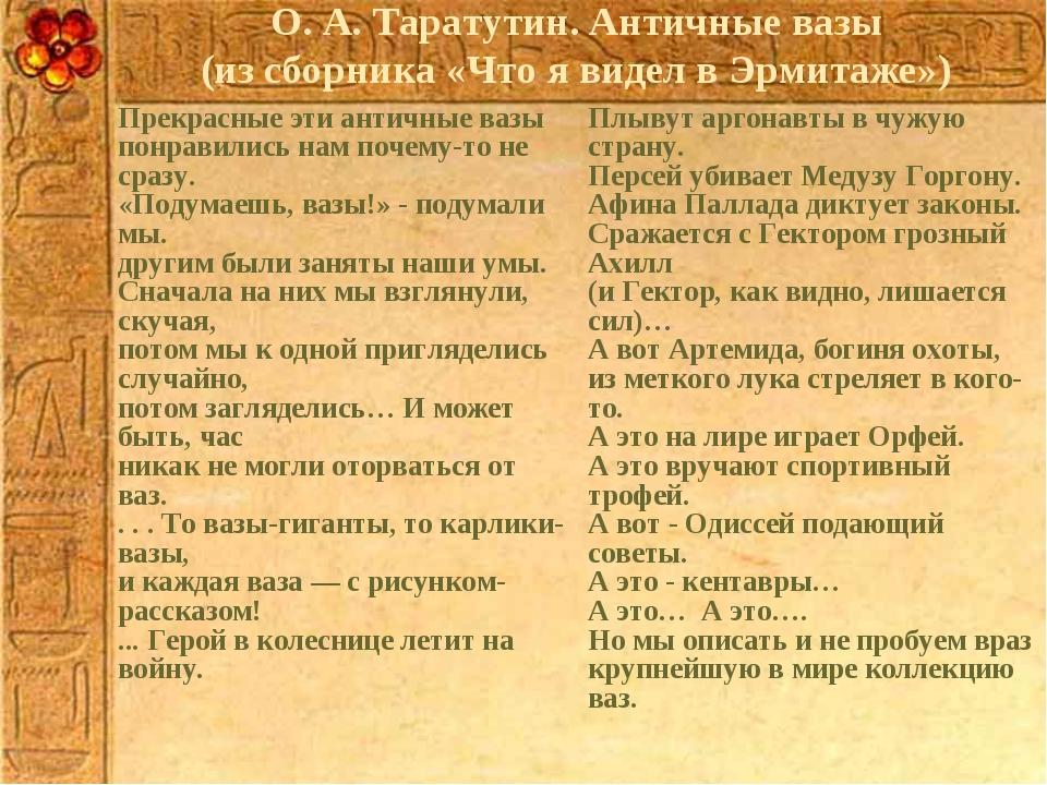 О. А. Таратутин. Античные вазы (из сборника «Что я видел в Эрмитаже»)