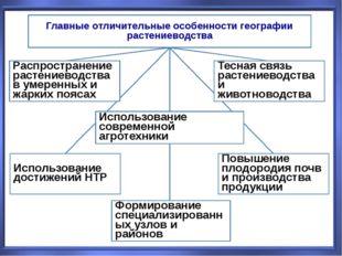 Главные отличительные особенности географии растениеводства Распространение р