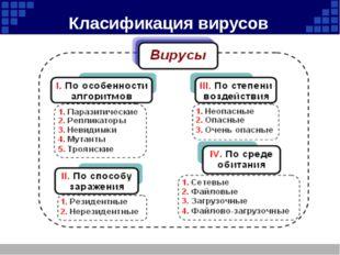 Класификация вирусов