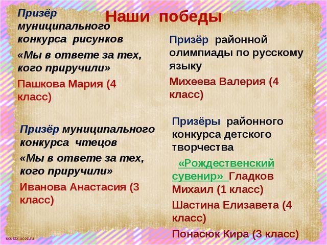 Наши победы Призёр муниципального конкурса рисунков «Мы в ответе за тех, кого...