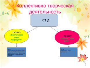 Коллективно творческая деятельность К Т Д ПРОЕКТ «Воспитание ради будущего» П
