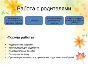 Работа с родителями Родительские собрания Консультации для родителей Индивиду