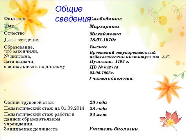 Общие сведения Фамилия Имя Отчество Слободянюк Маргарита Михайловна Дата ро...