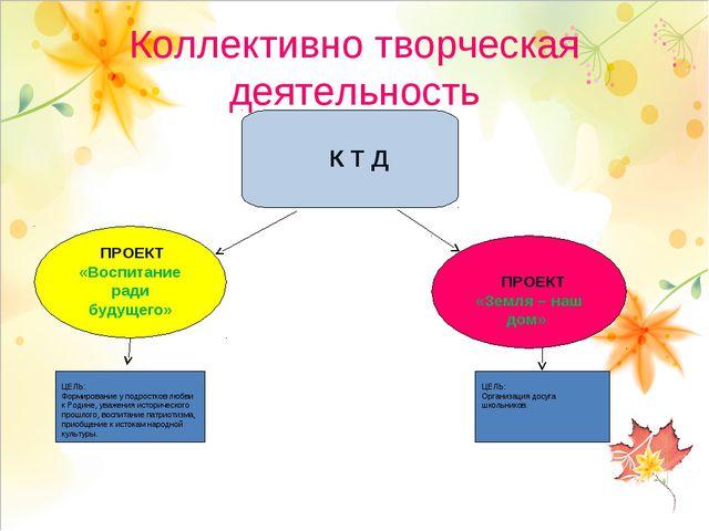 Коллективно творческая деятельность К Т Д ПРОЕКТ «Воспитание ради будущего» П...