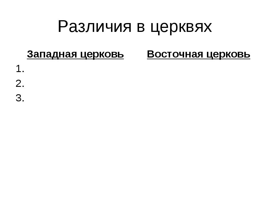 Различия в церквях Западная церковьВосточная церковь 1. 2. 3.