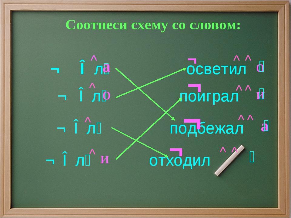 Соотнеси схему со словом: ¬ ⌢∧л осветил ^ а ¬ ◠ ^ ^ о ¬ ⌢∧л поиграл ^ о ¬ ◠...
