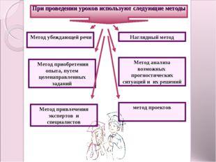 Метод убеждающей речи При проведении уроков используют следующие методы Мето