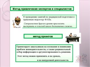 Метод привлечения экспертов и специалистов К проведению занятий по медицинск