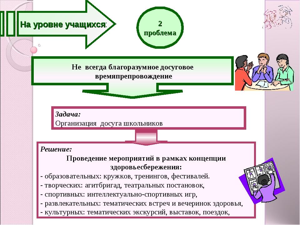 2 проблема Решение: Проведение мероприятий в рамках концепции здоровьесбереже...