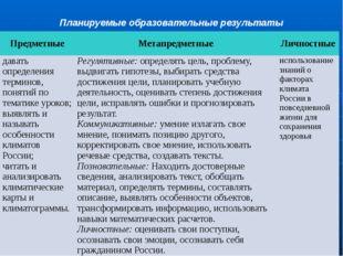 Планируемые образовательные результаты Предметные Метапредметные Личностные д
