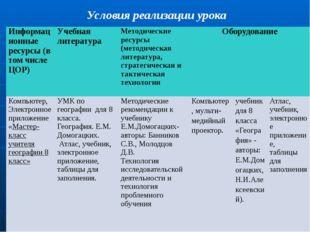 Условия реализации урока Информационные ресурсы (в том числе ЦОР) Учебная лит