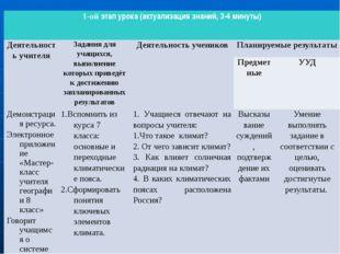 1-ойэтап урока (актуализация знаний, 3-4 минуты) Деятельность учителя Задани