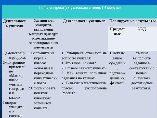 1-ойэтап урока (актуализация знаний, 3-4 минуты) Деятельность учителя Задани...