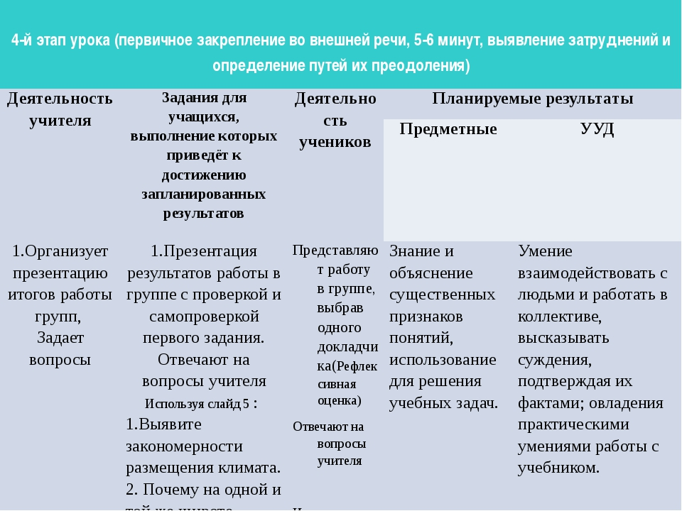 4-й этап урока (первичное закрепление во внешней речи, 5-6 минут, выявление...
