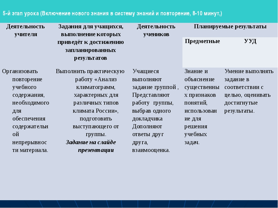 5-й этап урока (Включение нового знания в систему знаний и повторение, 8-10...