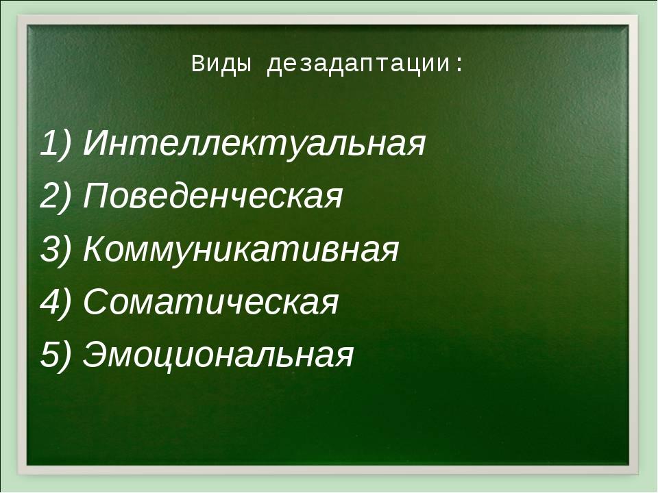 Виды дезадаптации: 1) Интеллектуальная 2) Поведенческая 3) Коммуникативная...