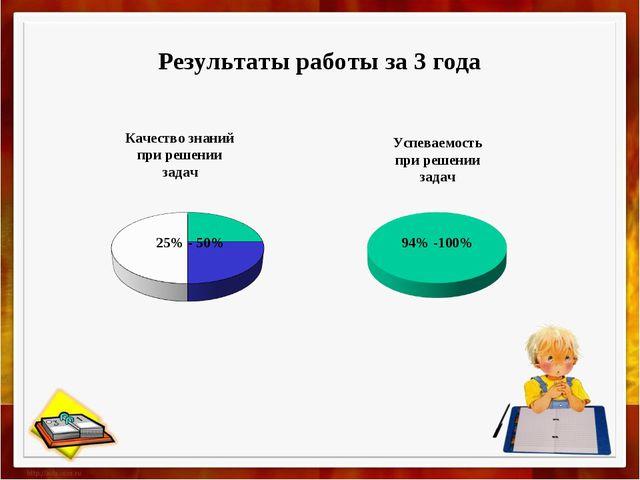 Результаты работы за 3 года Успеваемость при решении задач Качество знаний пр...