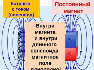 Катушка с током (соленоид) Постоянный магнит Внутри магнита и внутри длинног
