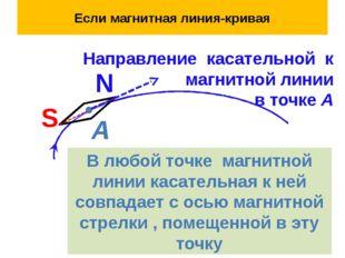 Если магнитная линия-кривая S N А Направление касательной к магнитной линии в