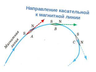 Направление касательной к магнитной линии