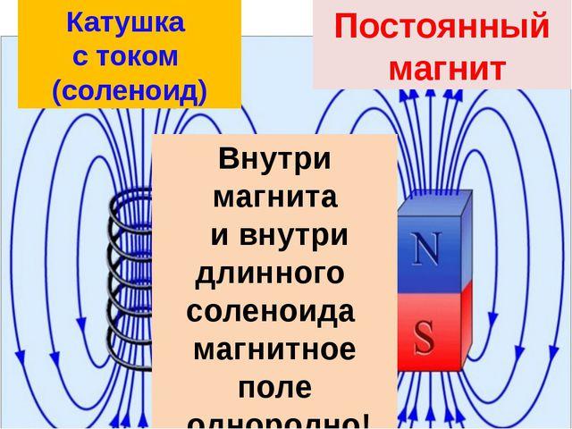 Катушка с током (соленоид) Постоянный магнит Внутри магнита и внутри длинног...