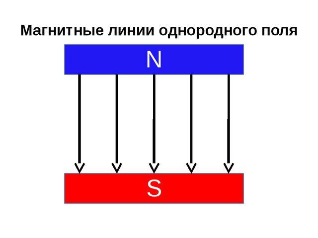 Магнитные линии однородного поля N S