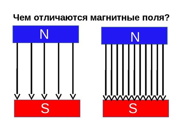 Чем отличаются магнитные поля? N S N S