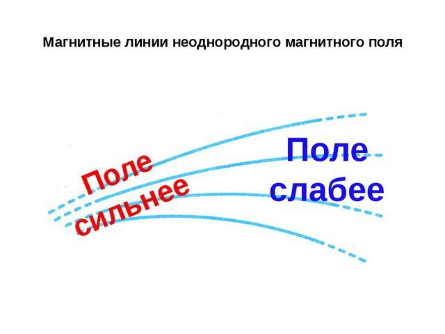 Магнитные линии неоднородного магнитного поля Поле сильнее Поле слабее