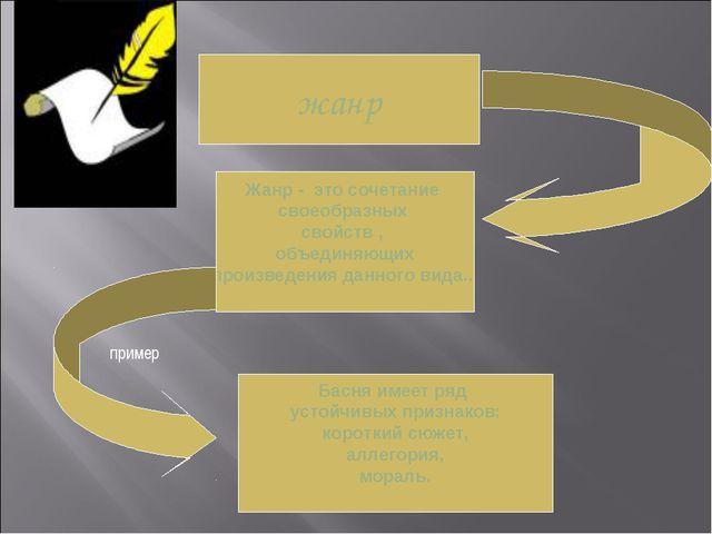 жанр Жанр - это сочетание своеобразных свойств , объединяющих произведения да...