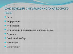 Конструкция ситуационного классного часа: Цель Информация «Я-позиция» «Я-пози