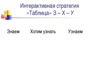 Интерактивная стратегия «Таблица» З – Х – У