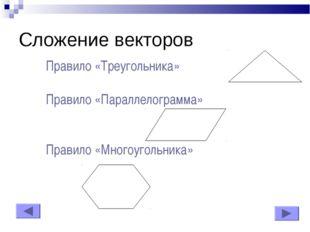 Сложение векторов Правило «Треугольника» Правило «Параллелограмма» Правило «М