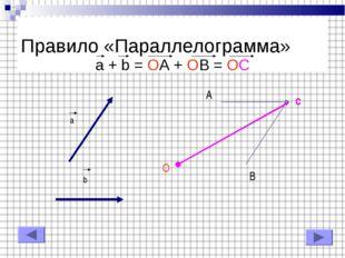 Правило «Параллелограмма» a + b = OA + OB = OC b a O A B C C