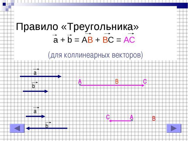 Правило «Треугольника» a + b = AB + BC = AC (для коллинеарных векторов) a b...
