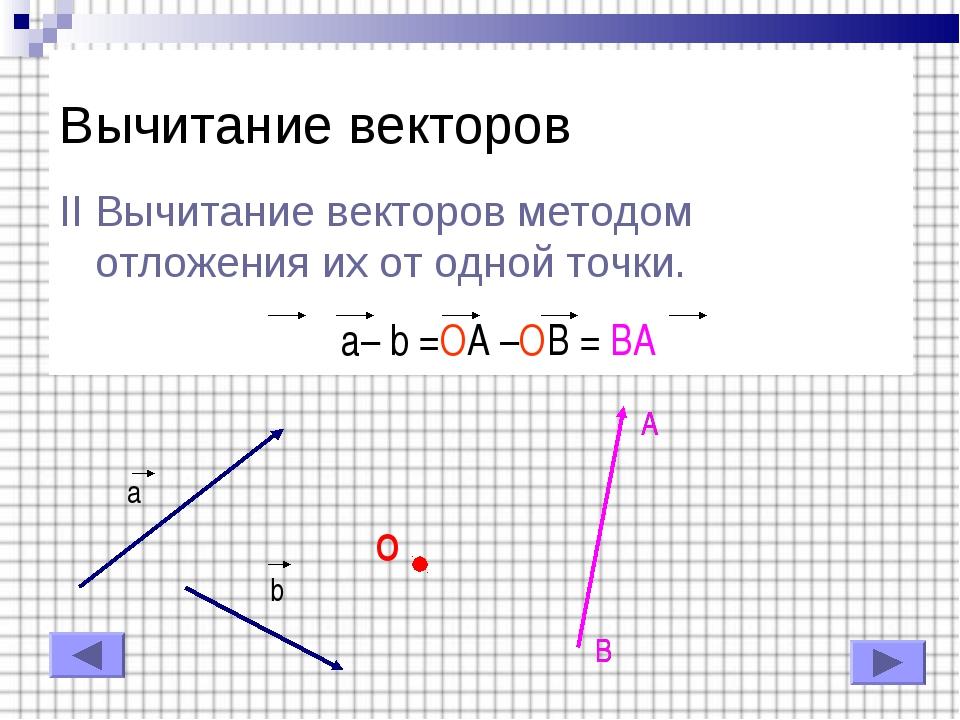 Вычитание векторов II Вычитание векторов методом отложения их от одной точки....