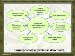 Проектно-исследовательская деятельность Умение добывать информацию Обдумывани