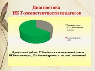 Диагностика ИКТ-компетентности педагогов В результате работы 75% педагогов им