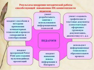 · ПЕДАГОГИ умеют создавать графические и текстовые документы (самостоятельно