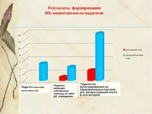 Результаты формирования ИК-компетентности педагогов