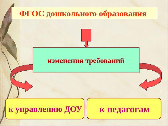 ФГОС дошкольного образования изменения требований к управлению ДОУ к педагогам